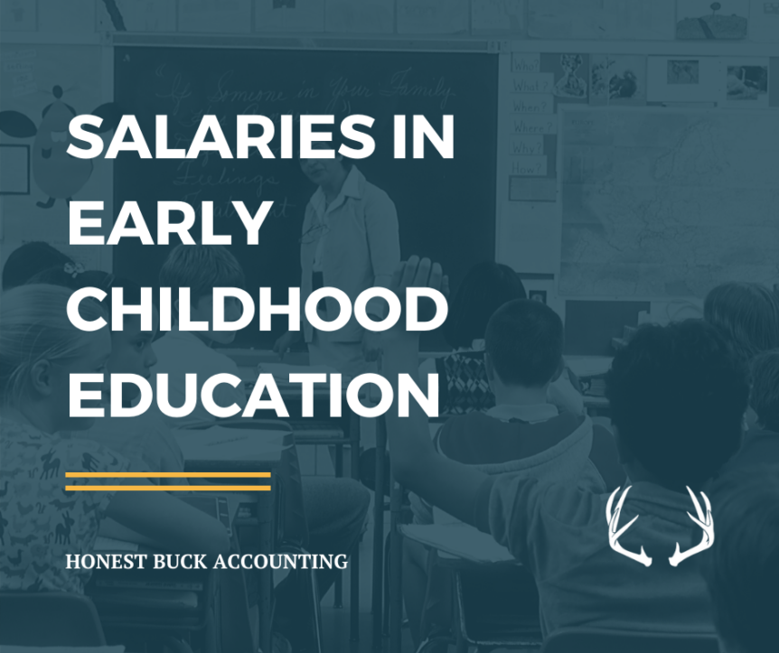 Salaries in Early Childhood Education